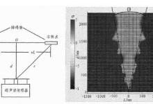 AGV如何利用超声波传感器规避障碍物