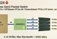 支持4块M.2 NVME 扩展卡曝光