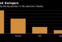 数字电视与视频行业:巨头重磅投入内容制作
