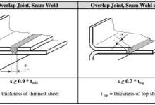 汽车板激光熔焊质量标准