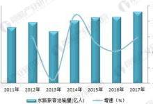 船舶制造产业链分析 特殊用钢是后期发展重点