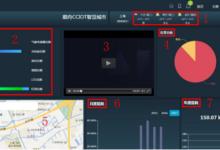 顺舟智能智慧城市云平台升级V7.0版本