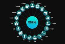 一篇文章说清大数据、物联网和智慧城市的关系