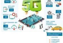 智慧城市新动力:5G让物物相联成为现实