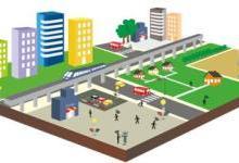 2016年智慧城市建设都有哪些亮点?