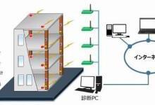 MEMS传感器实现建筑物结构监测