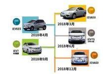 江淮2018年将推5款电动汽车 欲挑战龙头