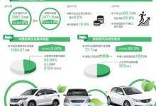 汽车业迈向高质量发展