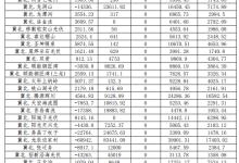 12月京津唐光伏电站并网运行结算表
