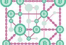 区块链凭什么改变这个世界?