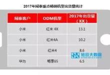 2017年荣耀出货量超9000万