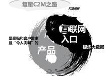 郭广昌再提C2M 可C2M到底是什么?