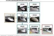 """中国之声:中国高铁用实力书写""""中国名片"""""""