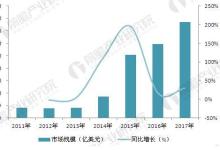 全球动力电池PACK行业市场分析
