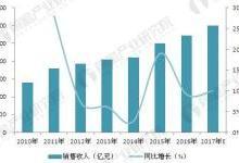 2018年特种电缆行业发展前景预测