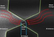 新型量子隧穿二极管可吸收红外辐射发电