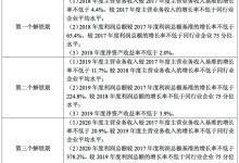 中国联通公布股权激励计划名单
