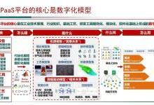 工信部:深化对工业互联网平台的认识
