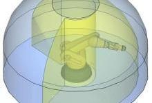 机器人安全应用系列(一):运动限制