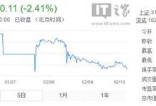 乐视网今日下跌2.41%,每股报收4.46元