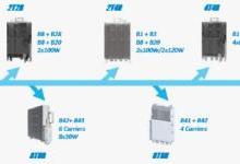 中兴通讯:面向5G的超宽带产品家族