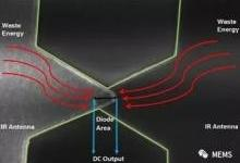可吸收红外辐射的新型量子隧穿二极管
