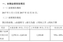 上海曼恒:业绩预增超70%