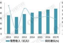 中国智能仪表物联网行业前景预测