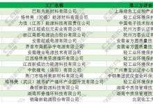 电池回收:工信部为绿色发展划重点