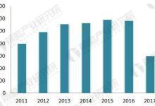 中国智能仪表物联网行业前景预测分析