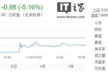 腾讯京东入股,步步高股价一路下挫至跌停