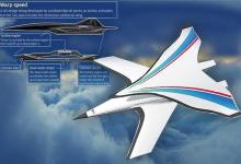 中国研发7倍速超音速飞机