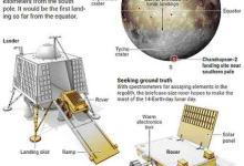 ISRO使用3D打印创建月球栖息地