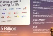 做5G版iPhone苹果会用谁的芯片