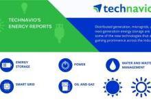 全球五大可再生能源并网储能系统供应商