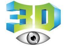 全球3D显示器市场前景预测分析