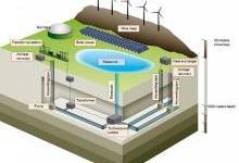 废弃煤矿焕发生机:可储存太阳能