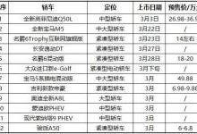 全网最全3月份上市新车名单