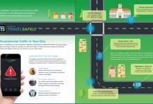 玛丽埃塔市开始测试X2X通信应用程序