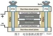 深析石墨烯的储能特性及其前景展望