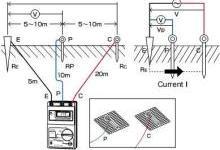 电力设备接地电阻测试仪的阻值过大危害
