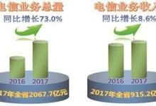 江苏网络提速降费取得新成效