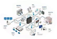 区块链+智能制造将深刻重塑制造业