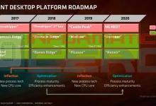 """代号""""马蒂斯"""" AMD Zen 2处理器曝光"""