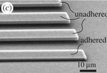 新的黏附力测量方法:利用AFM激光器