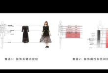 阿里巴巴发起全球首个时尚AI算法大赛