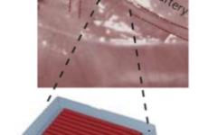 治疗缺血性心血管疾病的3D打印贴片