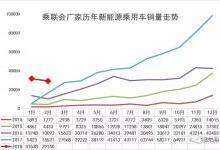 江淮iev A50能否逆袭新能源车市?