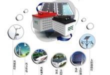 天合能源互联网拟投资50亿元建储能电站等项目