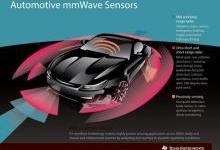 德州仪器RF CMOS雷达技术助推ADAS